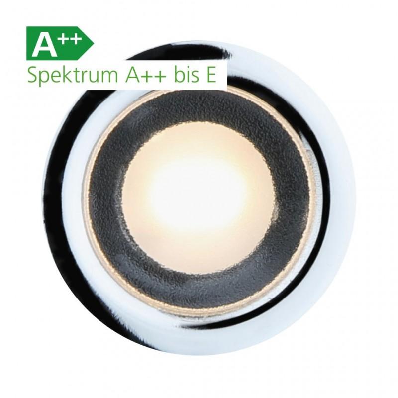 IP65 Mini Spot