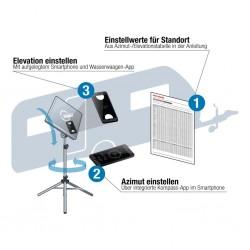 Antenna Set
