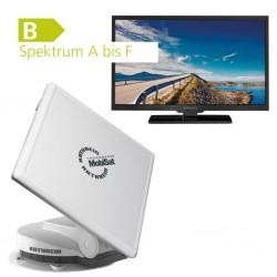 Caravan TV System CTS 650-19