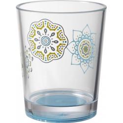 Multiglass Sandhya