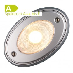 LED Surface Mounted Spotlight Oval
